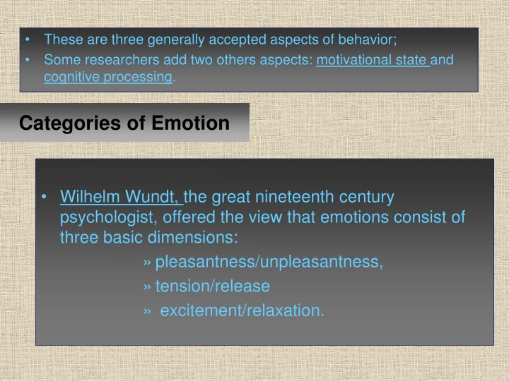 Categories of Emotion