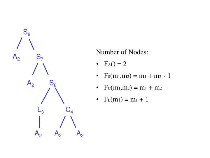 Tutorial 3 q1 answers