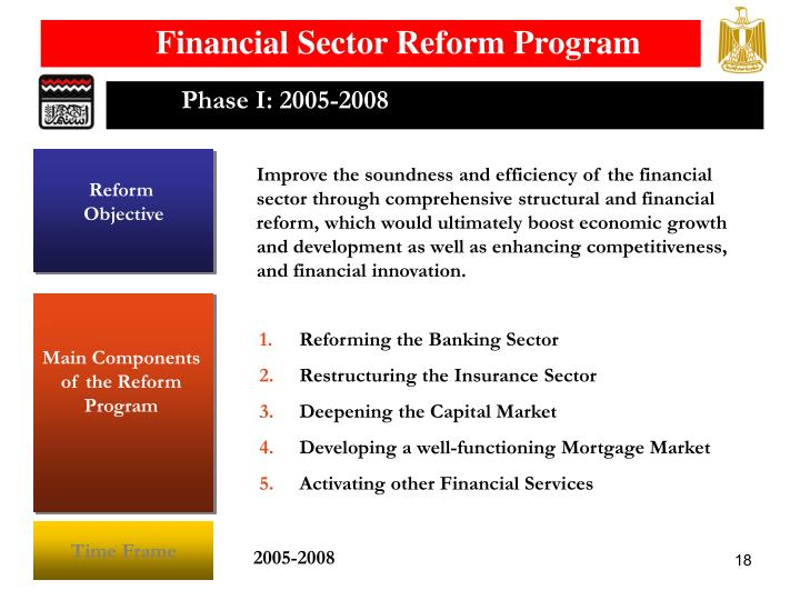 Financial Sector Reform Program