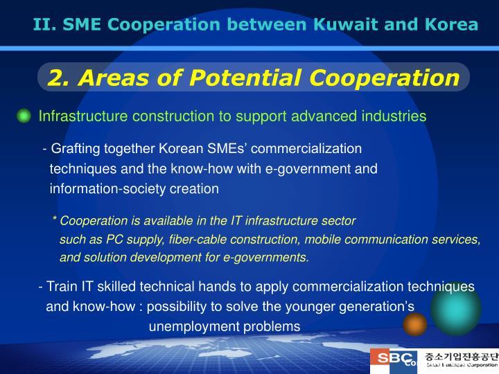 II. SME Cooperation between Kuwait and Korea
