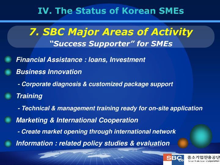 IV. The Status of Korean SMEs