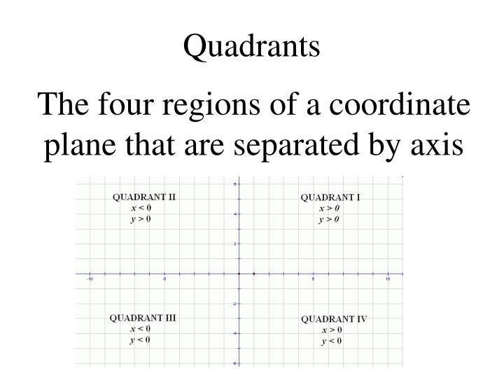 Quadrants