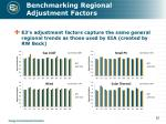 benchmarking regional adjustment factors