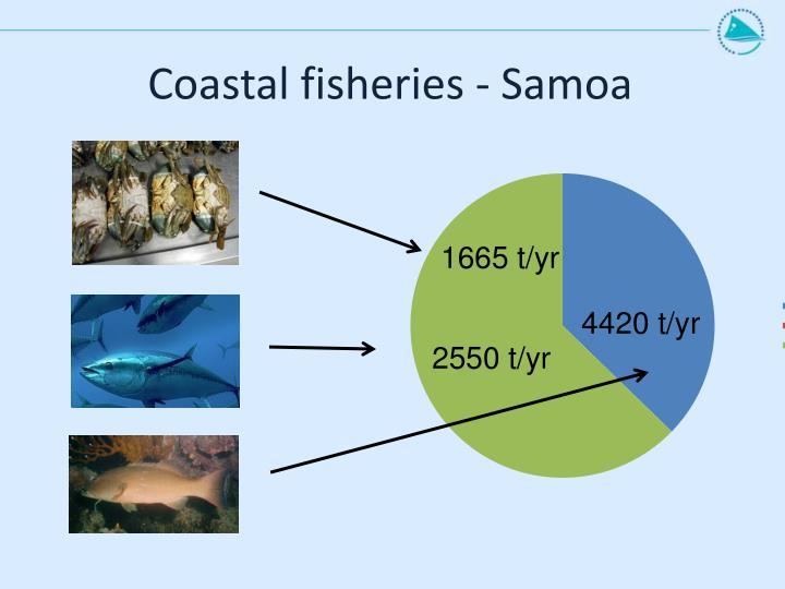 Coastal fisheries - Samoa