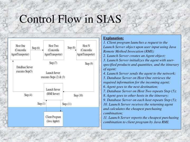Control Flow in SIAS