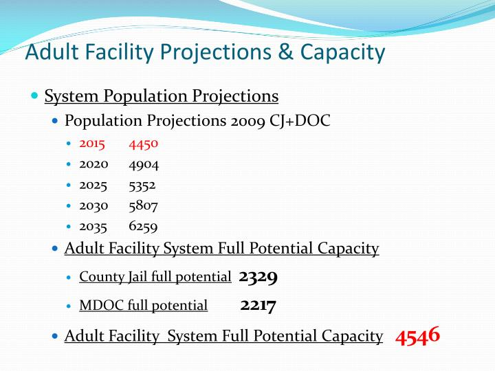 Adult Facility Projections & Capacity