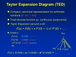 taylor expansion diagram ted