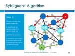 sybilguard algorithm