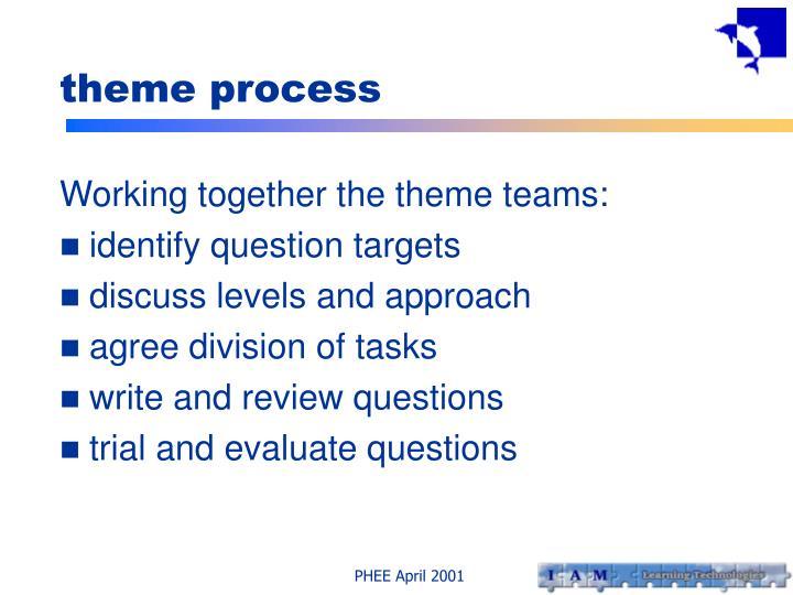 theme process