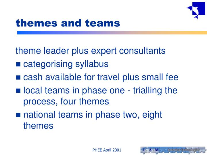 themes and teams