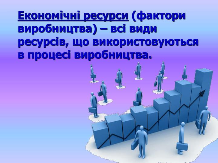Економічні ресурси