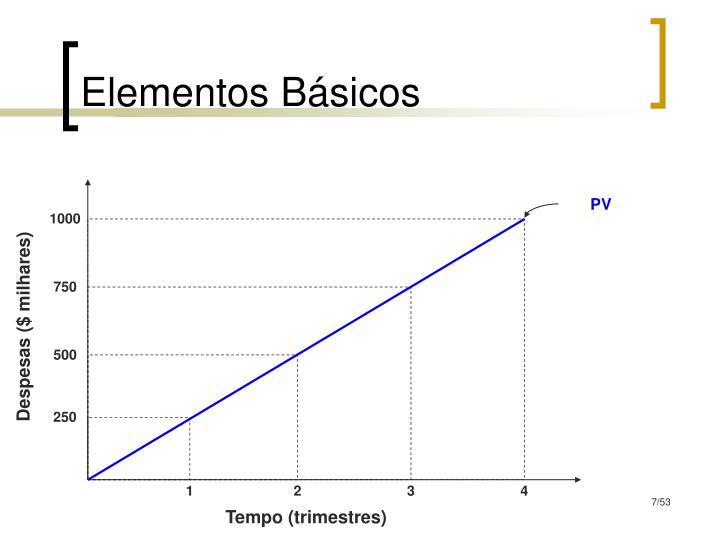 Elementos Básicos