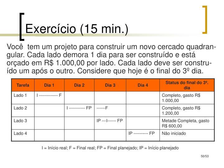 Exercício (15 min.)