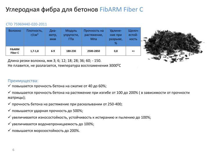 Углеродная фибра для бетонов