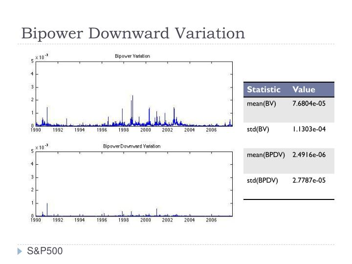Bipower Downward Variation