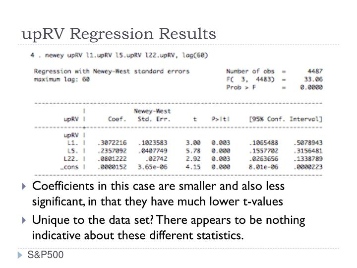 upRV Regression Results