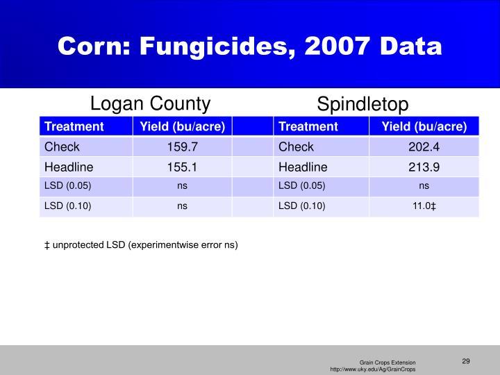 Corn: Fungicides, 2007 Data