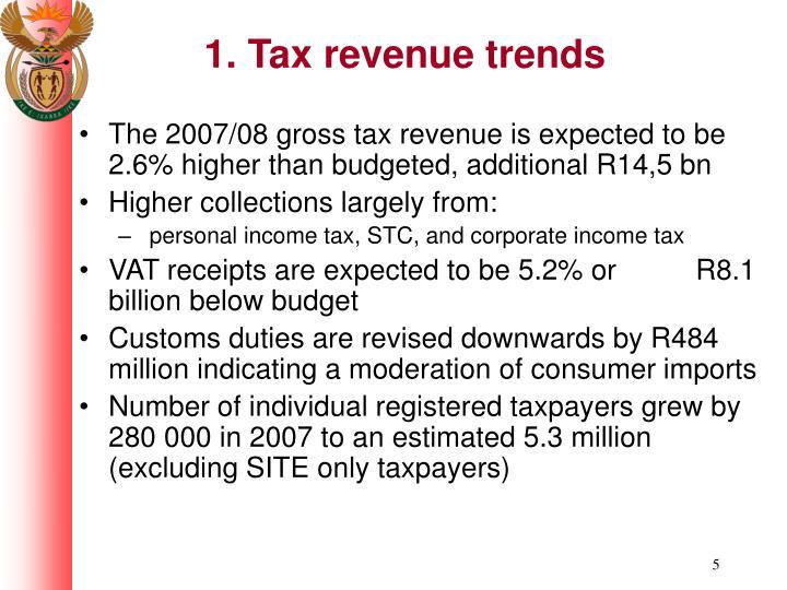 1. Tax revenue trends