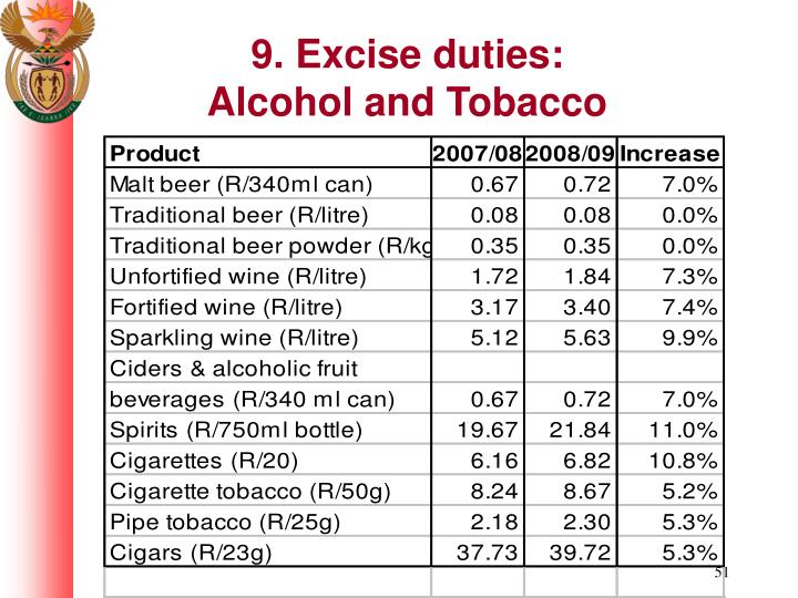 9. Excise duties: