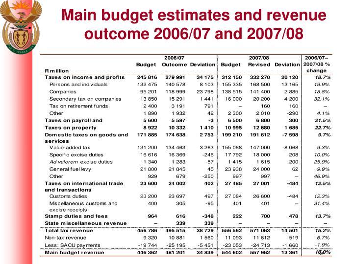 Main budget estimates and revenue outcome 2006/07 and 2007/08