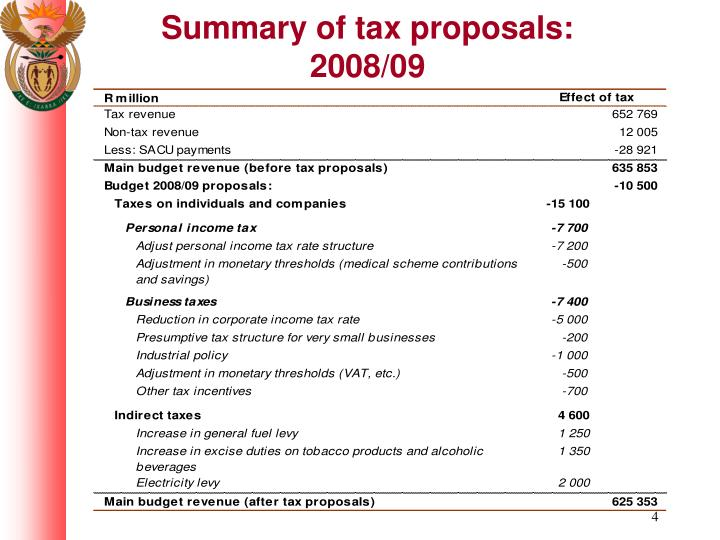 Summary of tax proposals: 2008/09