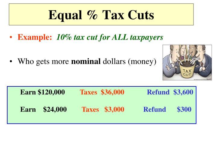 Equal % Tax Cuts