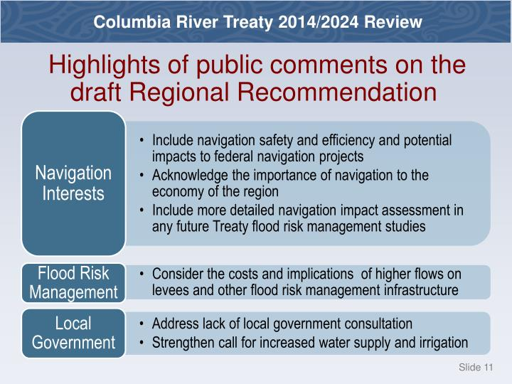 Highlights of public comments on the draft Regional Recommendation