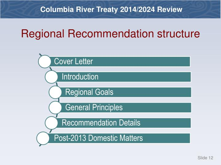 Regional Recommendation structure