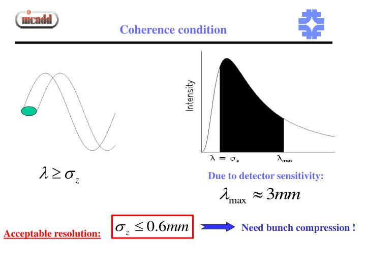 Coherence condition