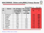 non coverage children availing mdm u primary dist wise