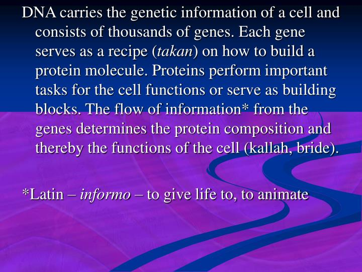 DNA carries the genetic information of a cell and consists of thousands of genes. Each gene serves as a recipe (