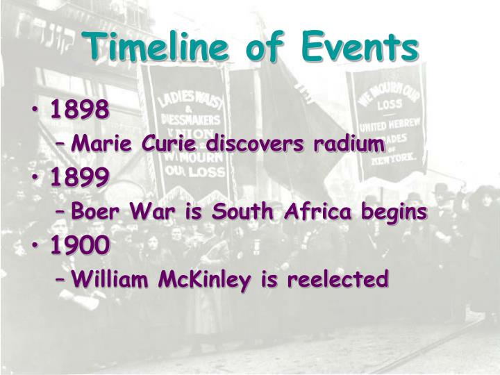 Timeline of events1