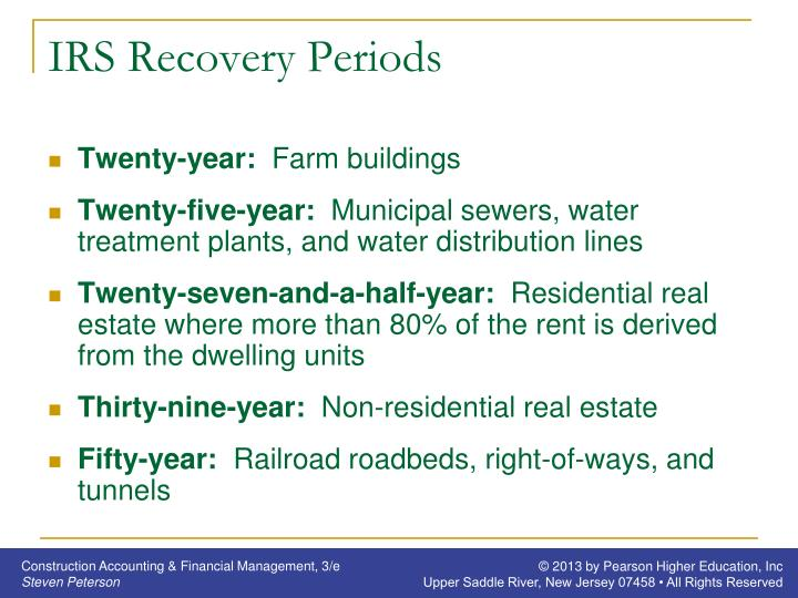 IRS Recovery Periods
