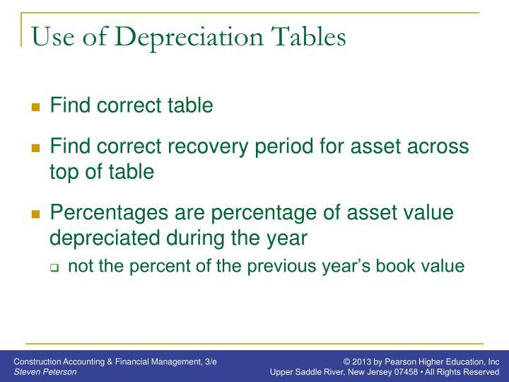 Use of Depreciation Tables