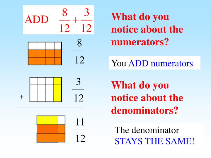What do you notice about the numerators?