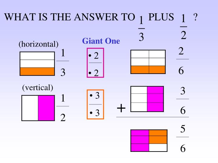 WHAT IS THE ANSWER TO     PLUS       ?