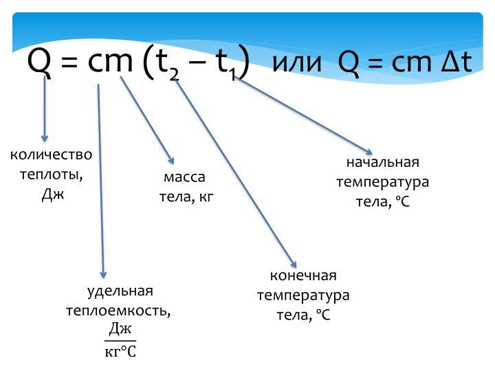 Q = cm (t