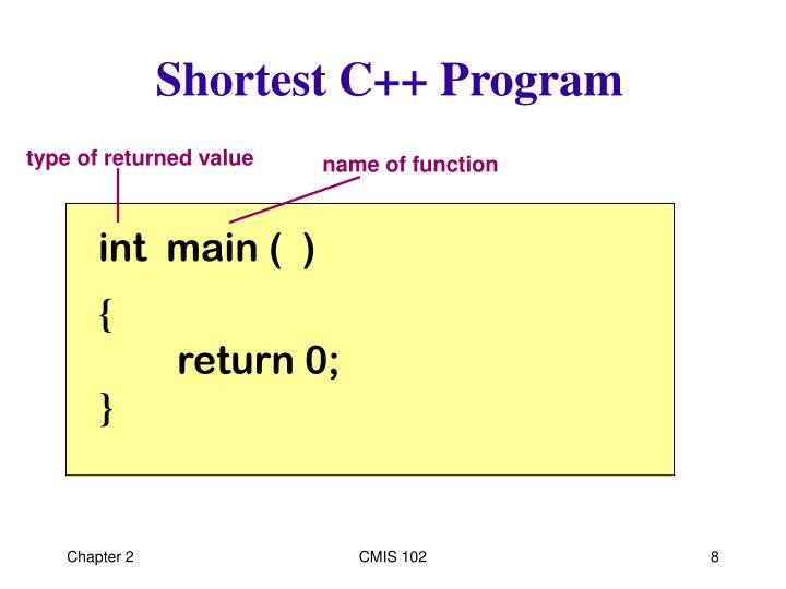 Shortest C++ Program