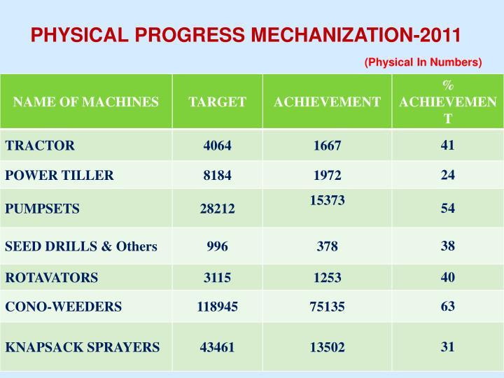 PHYSICAL PROGRESS MECHANIZATION-2011