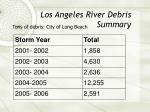 los angeles river debris summary
