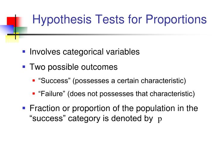 Hypothesis Tests for Proportions