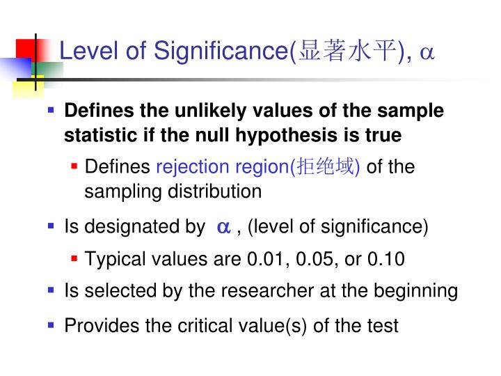 Level of Significance(