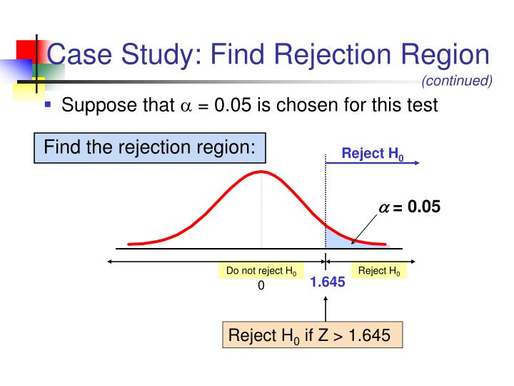 Case Study: Find Rejection Region