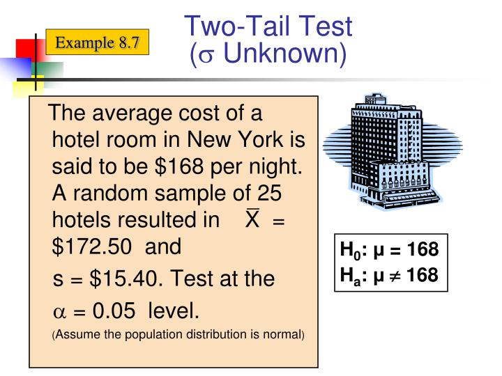 The average cost of a hotel room in New York is said to be $168 per night.  A random sample of 25 hotels resulted in    X  = $172.50  and