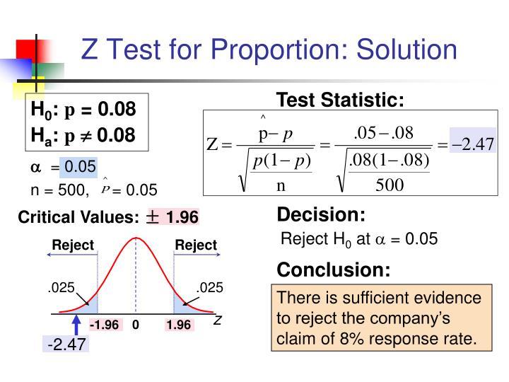 Z Test for Proportion: Solution