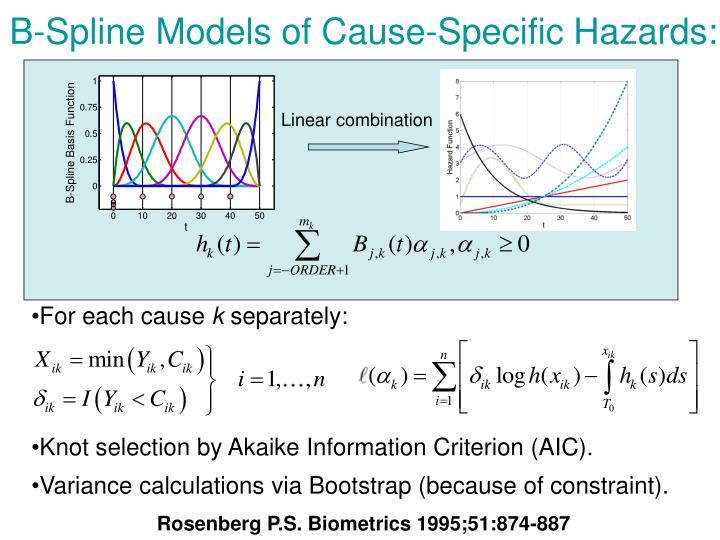 B-Spline Models of Cause-Specific Hazards: