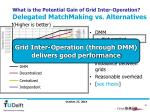 what is the potential gain of grid inter operation delegated matchmaking vs alternatives