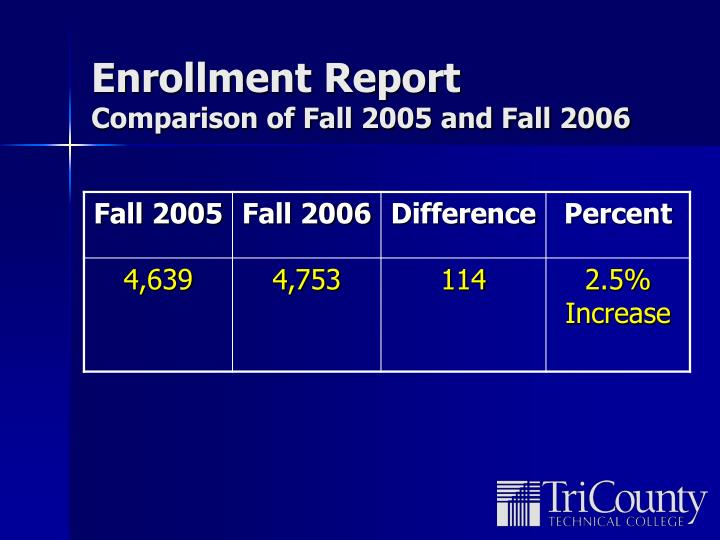 Enrollment Report