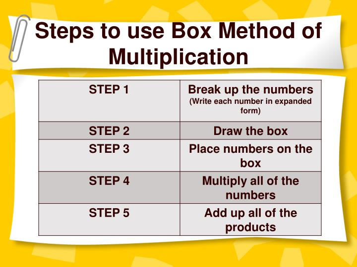 Steps to use box method of multiplication