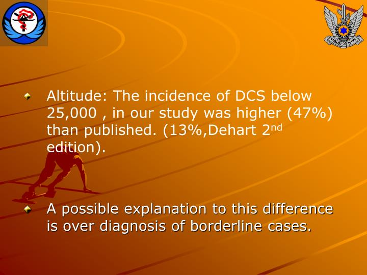Altitude: The incidence of DCS below 25,000 , in our study was higher (47%) than published. (13%,Dehart 2